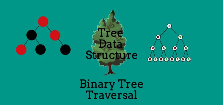 Binary Tree Traversal